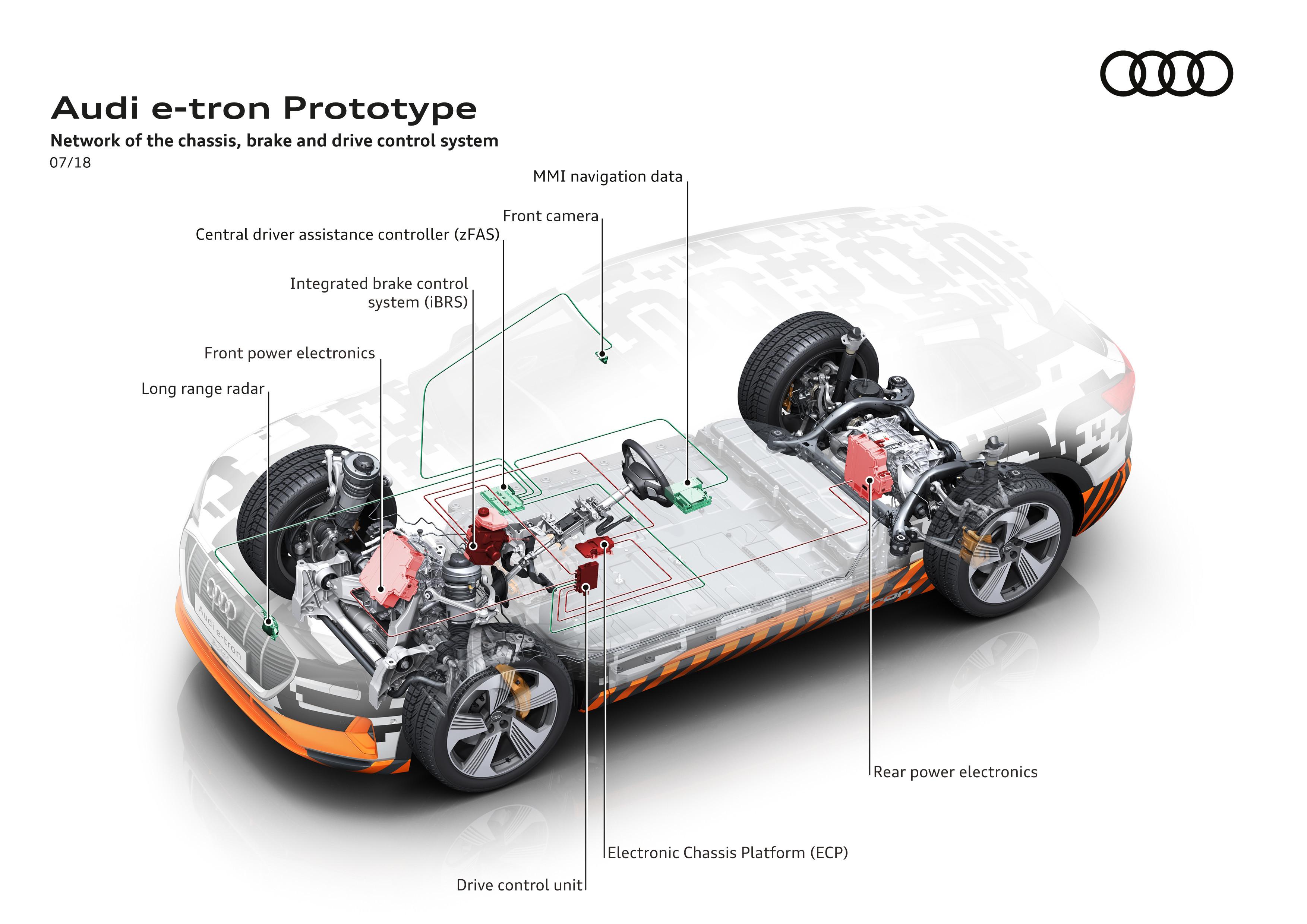 Tekniken under skalet i e-tron prototyp.