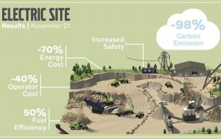 electricsite_infographic